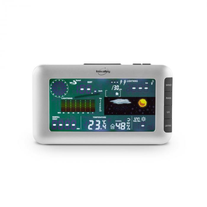 SM56PRO Stazione Meteo Wireless Con Trasmettitore