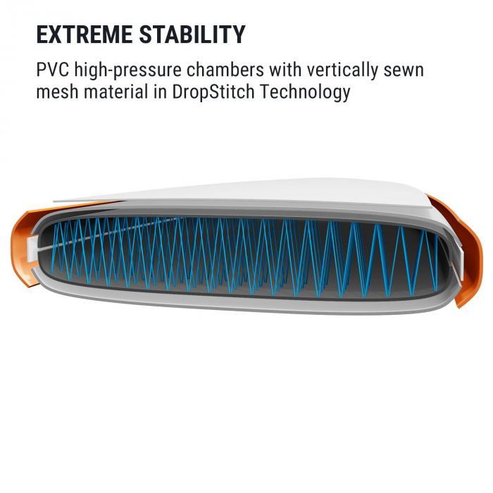 Maliko Runner Inflatable Paddle Board SUP Board Set 305x10x77 Orange