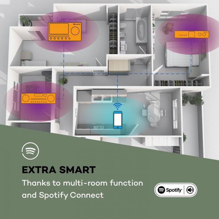 iTuner CD HiFi-Receiver Internet/DAB+/ FM Radio CD-Player WiFi schwarz
