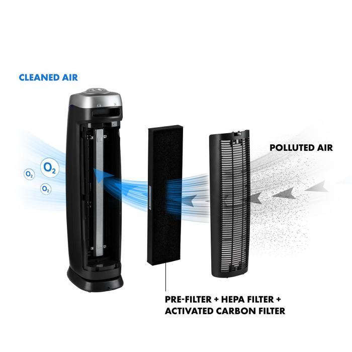 Valbella Purificatore D'aria Filtro HEPA Prefiltro Filtro a Carboni Attivi Antracito
