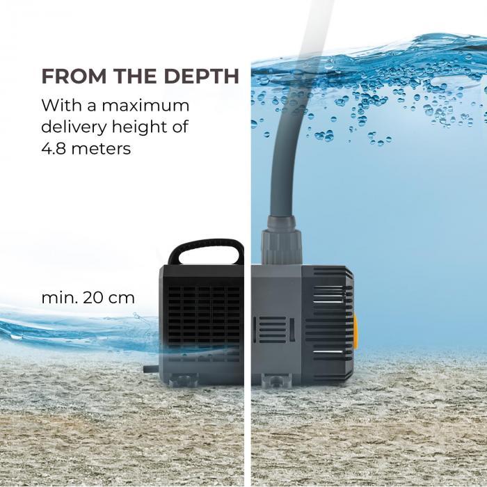 Lagoon 5200 allaspumppu 5200 l/h EcoSave: 40 wattia 4,8 metriä asennuskorkeus