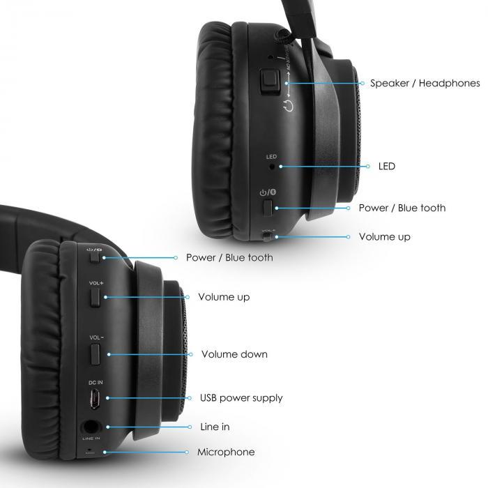 Urban Chameleon 2-w-1 bezprzewodowy zestaw słuchawek głośniki Bluetooth