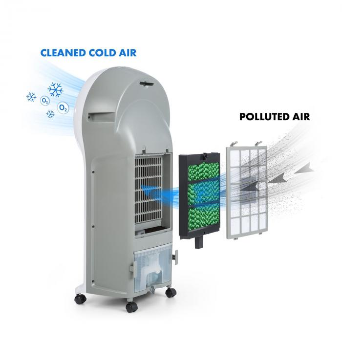 Whirlwind 3-in-1 ventilator luchtkoeler luchtbevochtiger 5,5L 110W