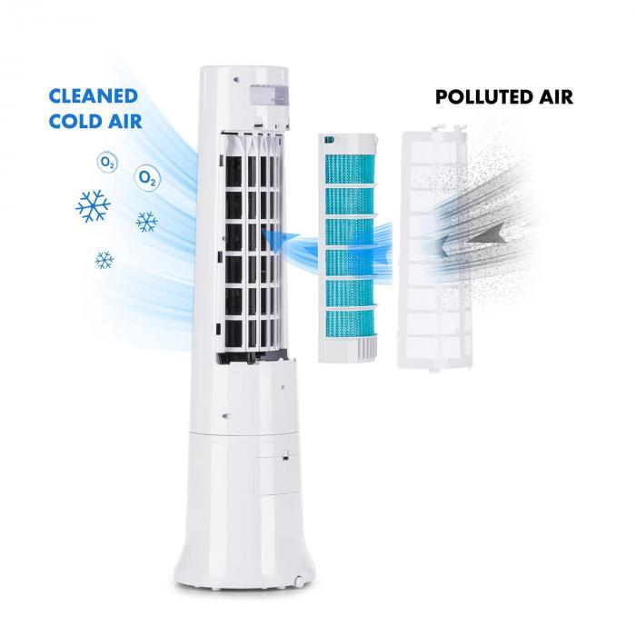 Highrise Ventilator Luftkühler Luftbefeuchter 35W 2,5L Eispack