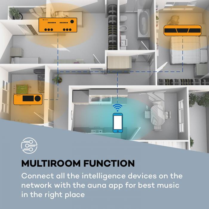 Intelligence Amp Amplifier 2x40 W Max. WiFi BT App-Control Multiroom Black