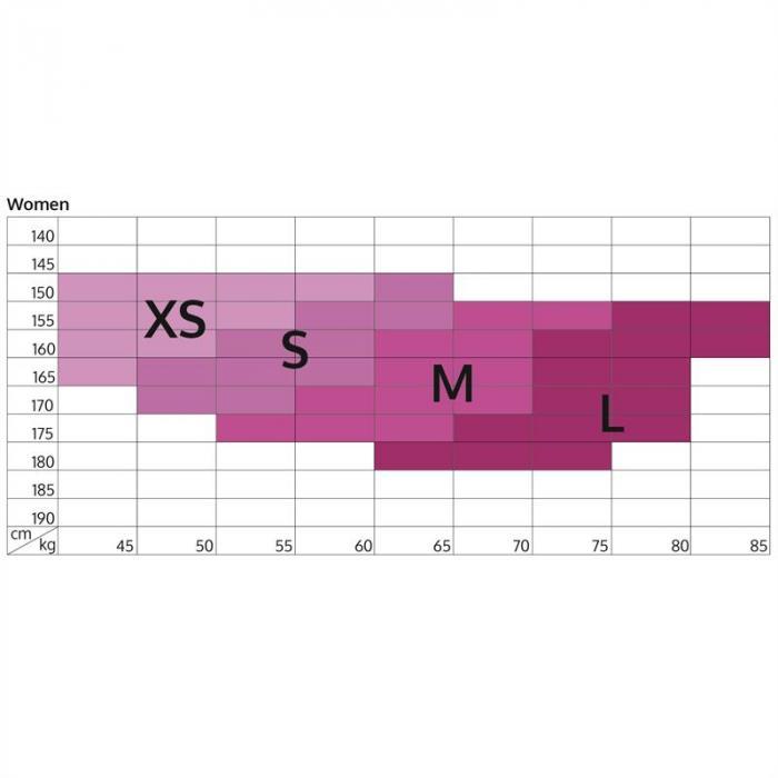 Beforce kompressiopaita funktiopaita naisille koko XS