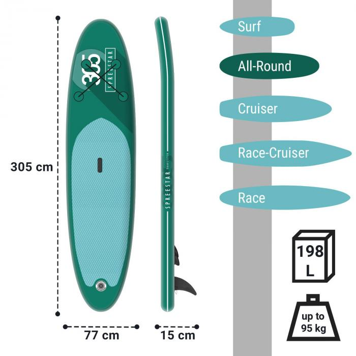 Spreestar Inflatable Paddle Board SUP Board Set 305x10x77 Turquoise