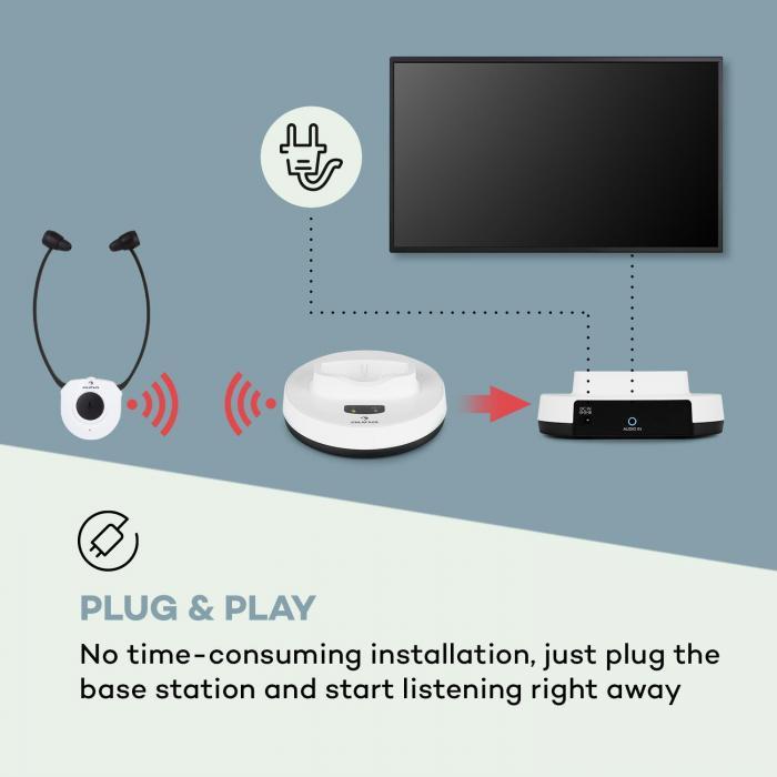 Stereoskop Cuffia Sottomento InEar 20m 2,4GHz TV/HiFi/CD/MP3 Batteria bianco