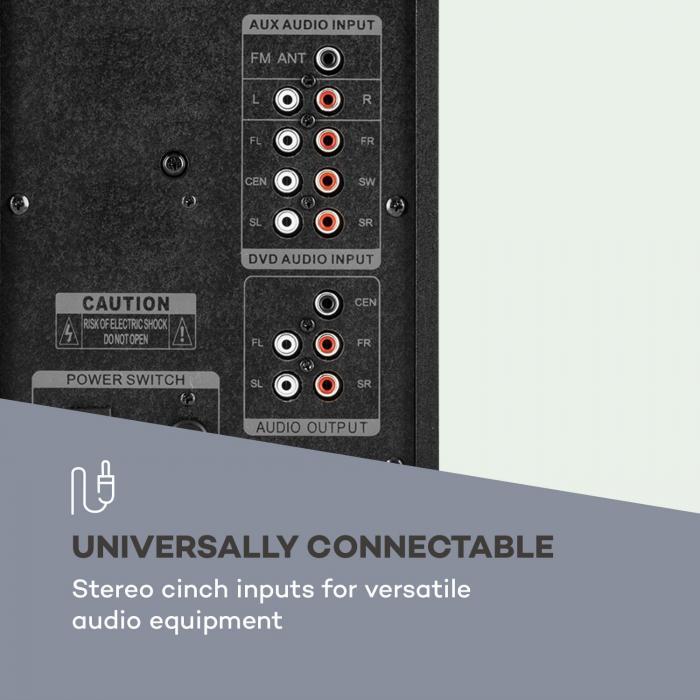 Concept 720 5.1 Sistema di Altoparlanti 95 W RMS OneSide Subwoofer BT USB SD