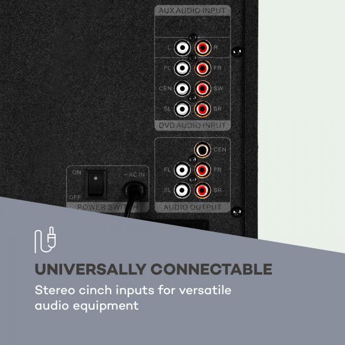 Areal Touch 5.1 kaiutinjärjestelmä 200 w max. OneSide subwoofer BT USB SD