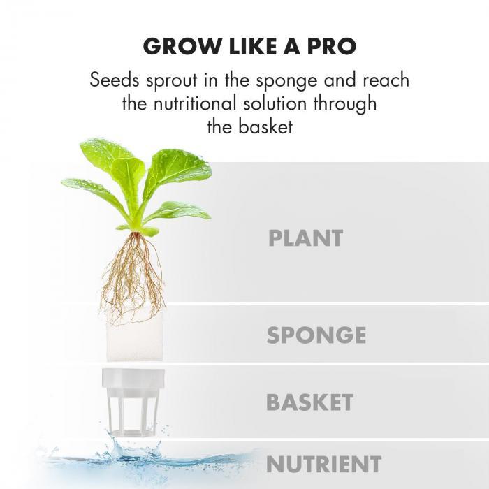 GrowIt Farm Starter Kit Salad 9 växter 18W 2ltr Salad-Seeds näringslösning